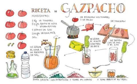 La receta dibujada del Gazpacho, by Rafael Obrero Guisado ©
