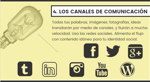Identidad Digital4
